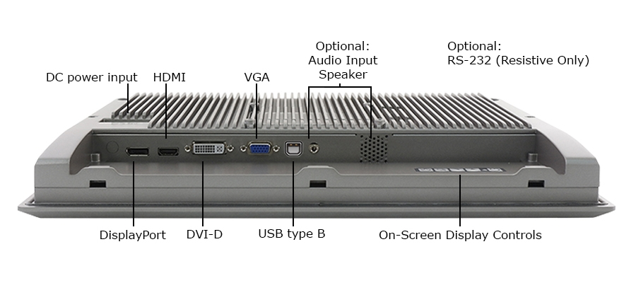 TD-45-17 Touchscreen Monitor IOs