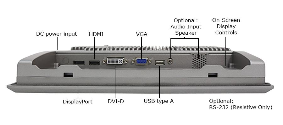 TD-45-12 IOs