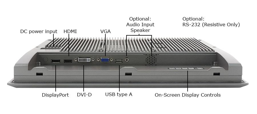 TD-45-15 IOs