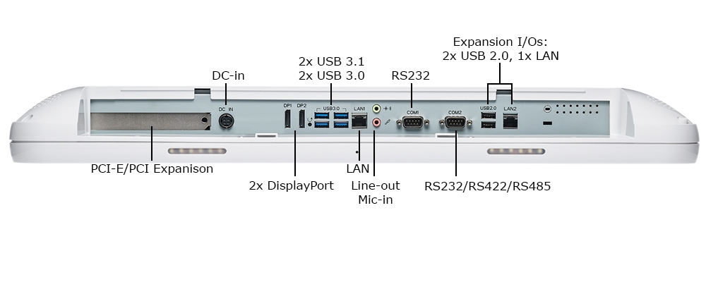 TM-5010-24 IOs - Expansion Version