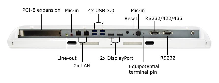 TM-5510-22 IOs