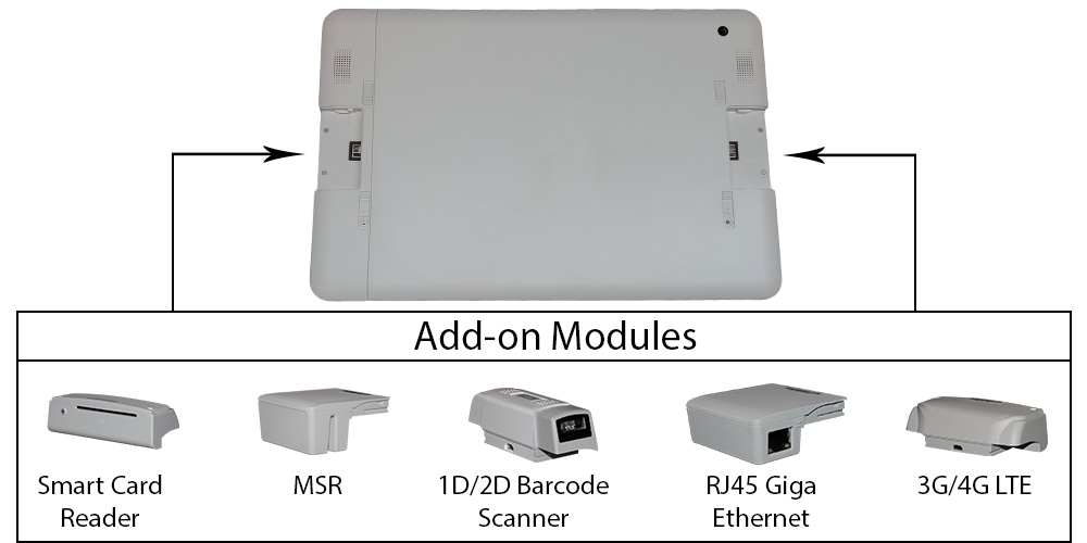 TMT-4375-12 Optional Modules