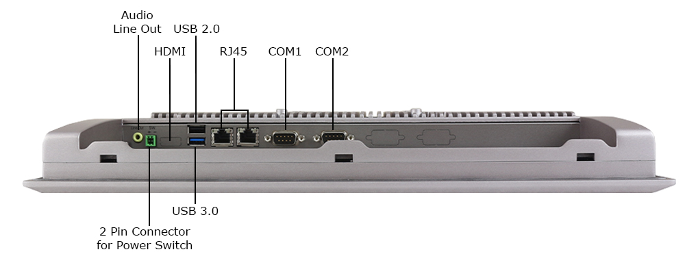 Industrial Computer Labeled Inputs and Outputs