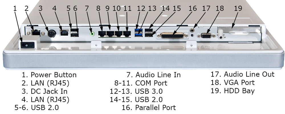 TP-5040-19M Medical Computer I/Os