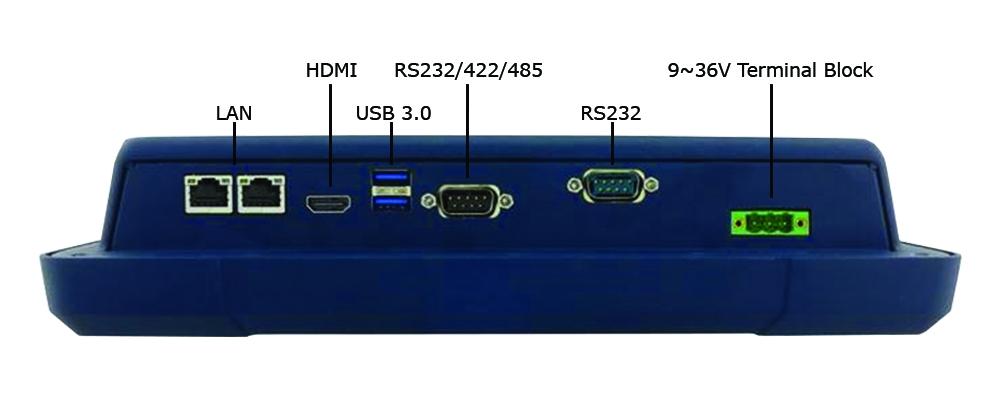 TR-2920-08 I/Os