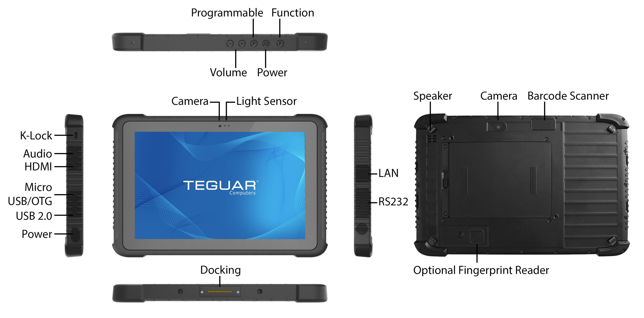 Android Rugged Tablet Inputs/Outputs