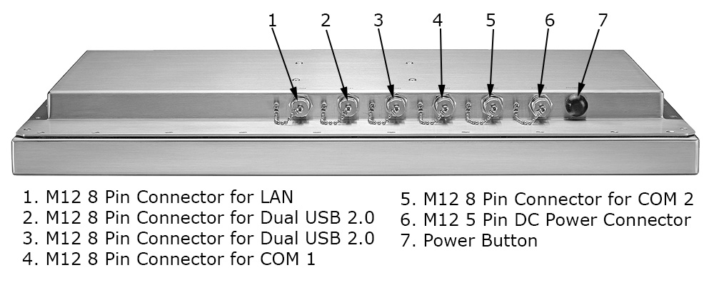 22 inch Waterproof Computer  Input Outputs
