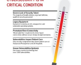 Figure 1: Health Care Cybersecurity Environment