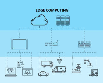 Edge Computing Illustration